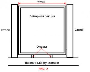 Забор из ДПК «под ключ»