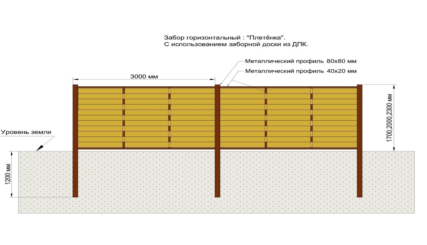 Забор из ДПК (плетеный)