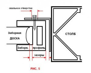 Заказать забор из ДПК «под ключ»